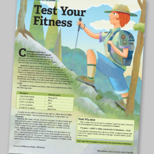 Test Your Fitness
